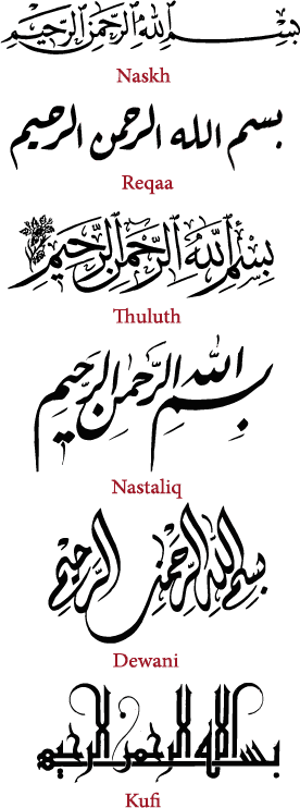 Arabic calligraphy styles Rules of arabic calligraphy